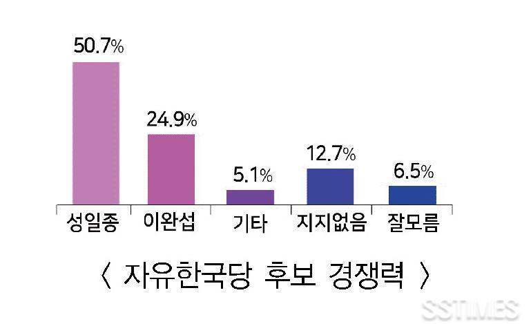 자유한국당경쟁_3.jpg