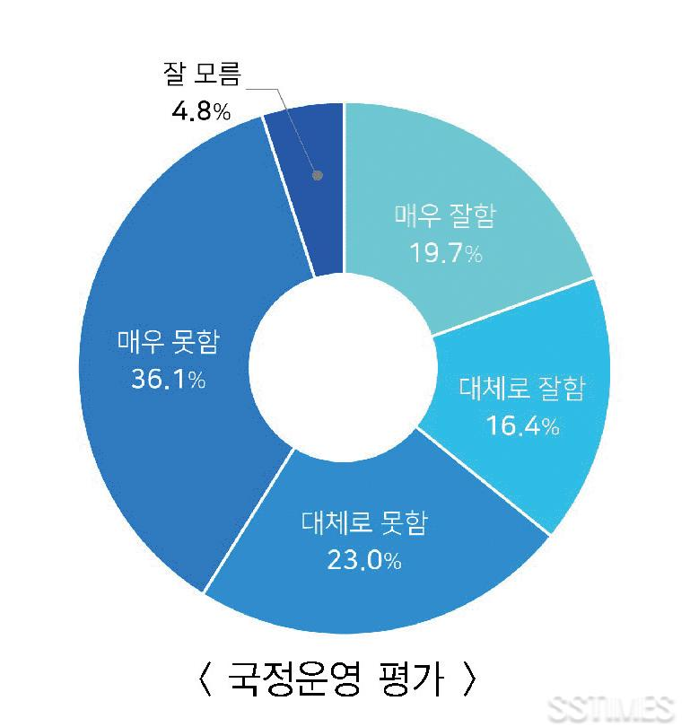국정운영_4.jpg
